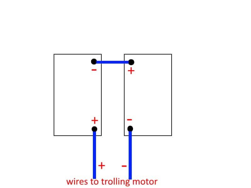12 24 trolling motor wiring diagram how to wire a battery for a trolling boat   how to wire a battery for a trolling boat