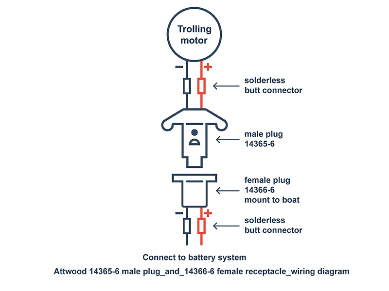 Attwood 14365-6 Wiring Diagram