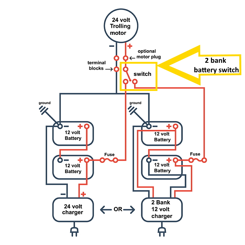 Diagram of 2 Bank Battery Switch for Your Trolling Motor System
